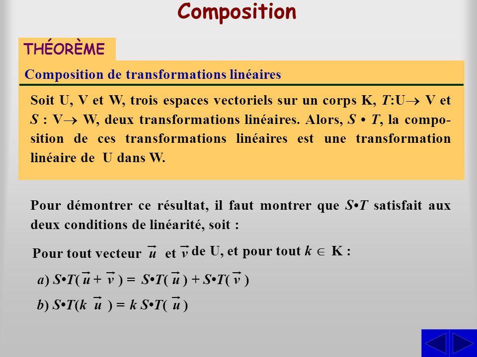 Composition THÉORÈME Composition de transformations linéaires