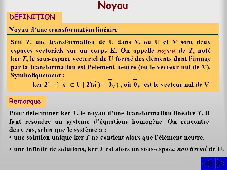 Noyau S DÉFINITION Noyau d'une transformation linéaire