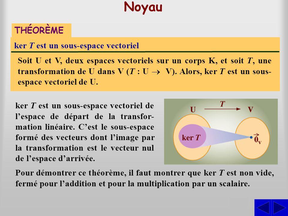 Noyau S THÉORÈME ker T est un sous-espace vectoriel