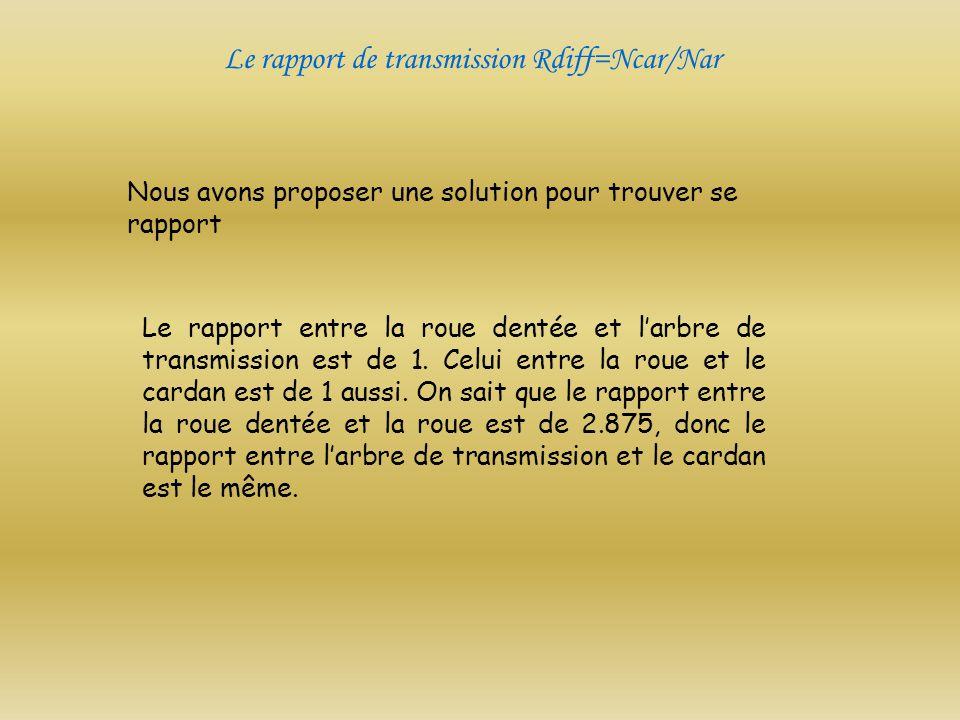 Le rapport de transmission Rdiff=Ncar/Nar
