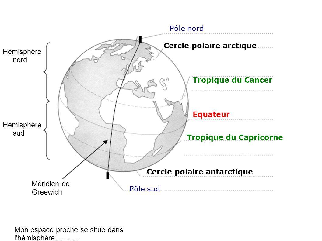 Pôle nord Cercle polaire arctique. Hémisphère. nord. sud. Tropique du Cancer. Equateur. Tropique du Capricorne.