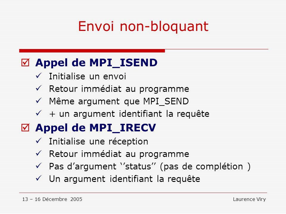 Envoi non-bloquant Appel de MPI_ISEND Appel de MPI_IRECV