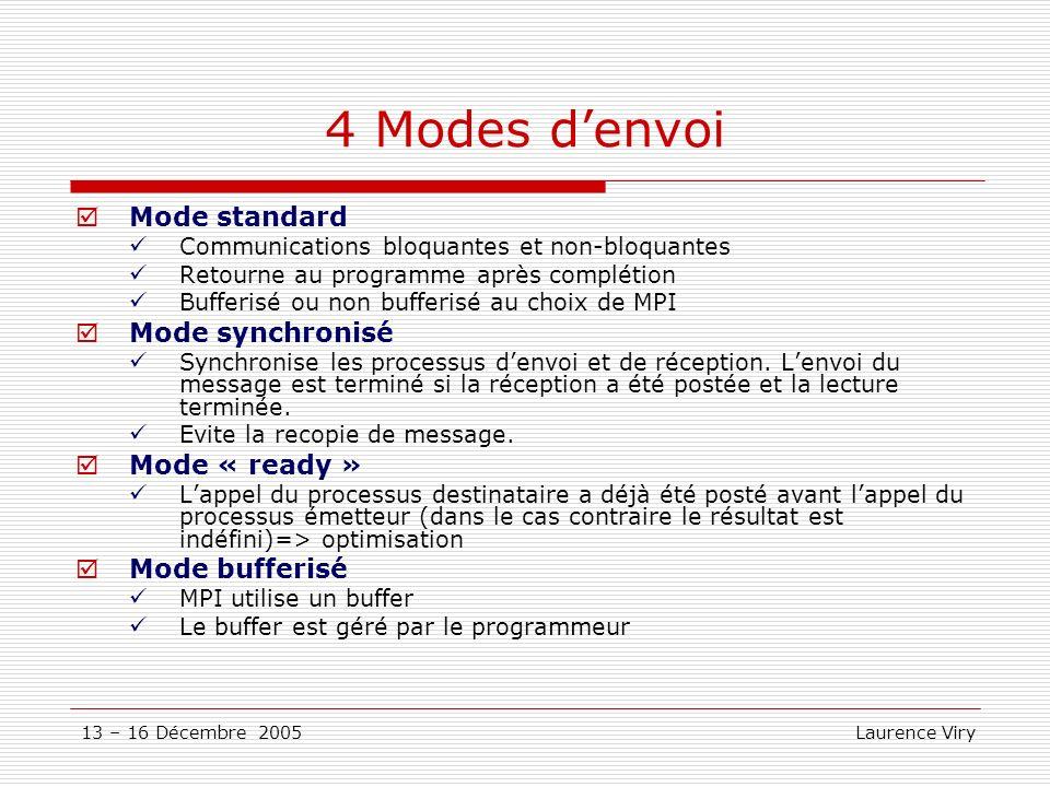 4 Modes d'envoi Mode standard Mode synchronisé Mode « ready »