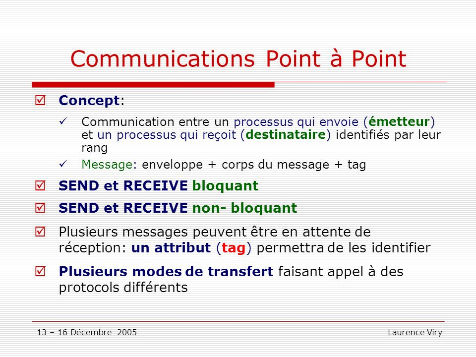 Communications Point à Point