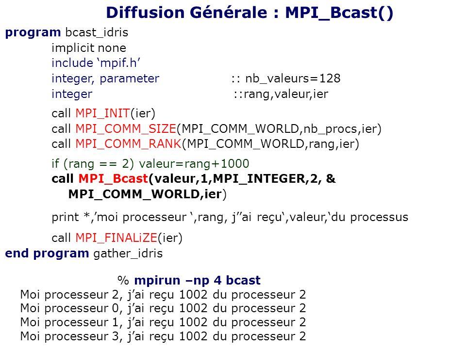 Diffusion Générale : MPI_Bcast()