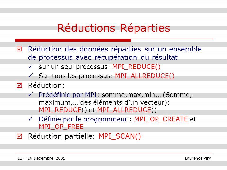 Réductions Réparties Réduction des données réparties sur un ensemble de processus avec récupération du résultat.