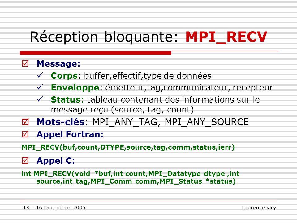 Réception bloquante: MPI_RECV