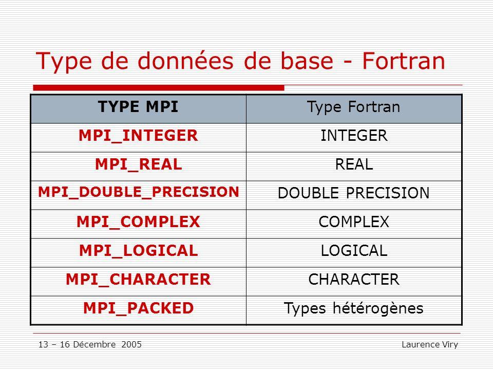 Type de données de base - Fortran
