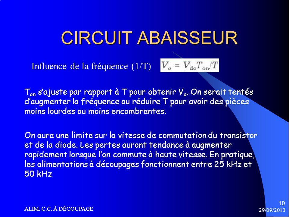 CIRCUIT ABAISSEUR Influence de la fréquence (1/T)