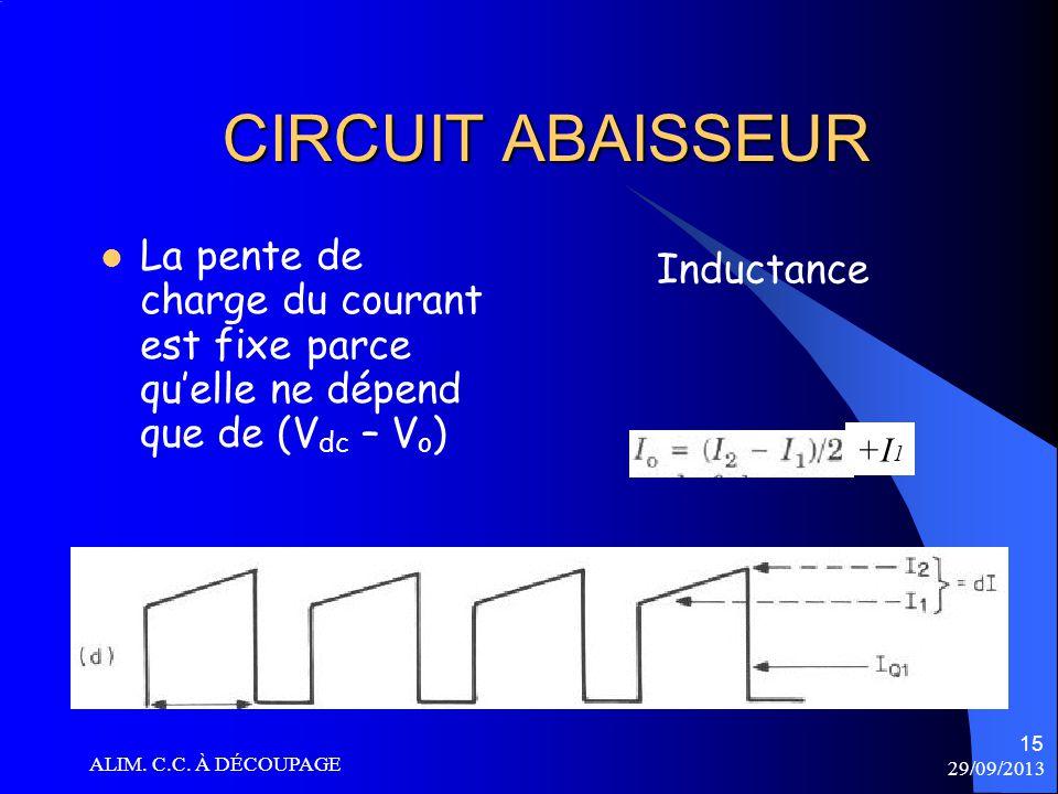 CIRCUIT ABAISSEUR La pente de charge du courant est fixe parce qu'elle ne dépend que de (Vdc – Vo) Inductance.