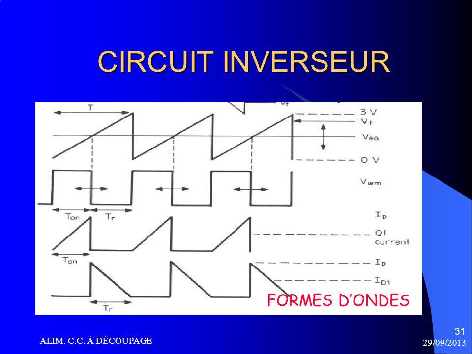 CIRCUIT INVERSEUR FORMES D'ONDES ALIM. C.C. À DÉCOUPAGE 29/09/2013