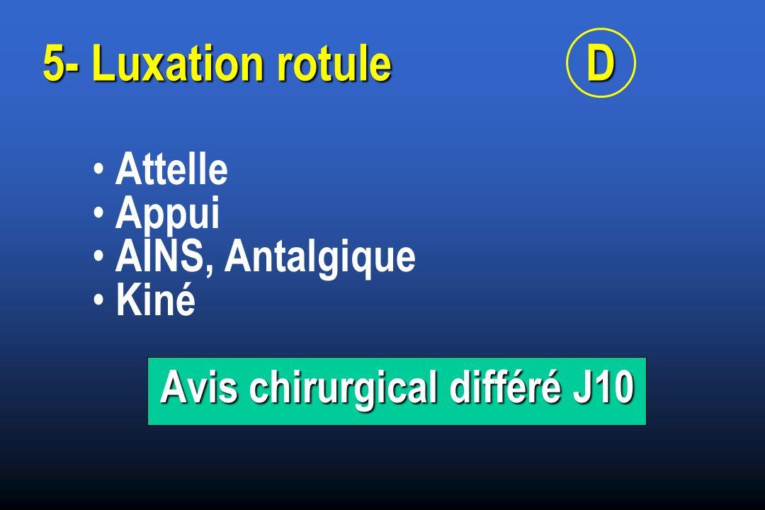 5- Luxation rotule D Attelle Appui AINS, Antalgique Kiné