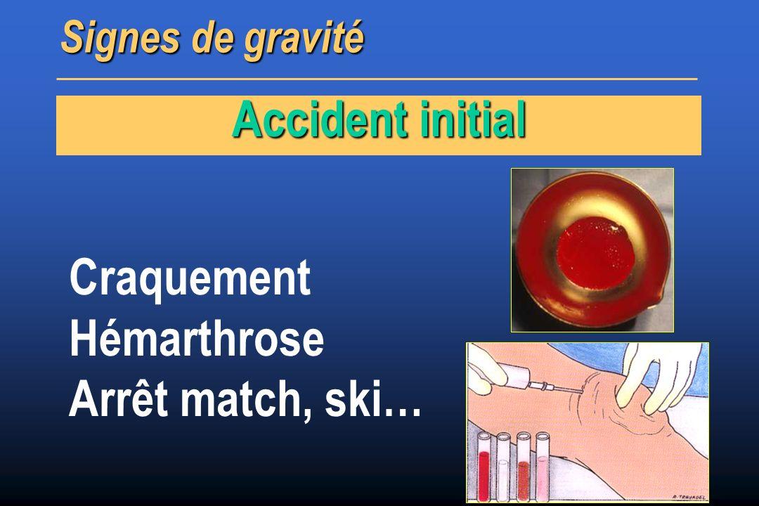Accident initial Craquement Hémarthrose Arrêt match, ski…