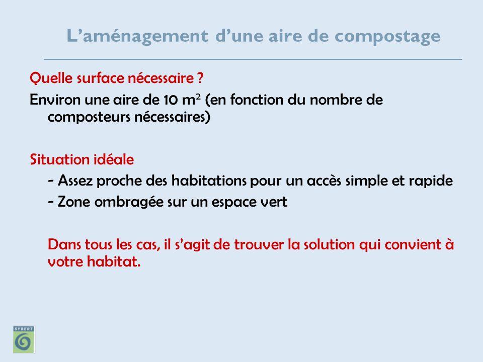L'aménagement d'une aire de compostage