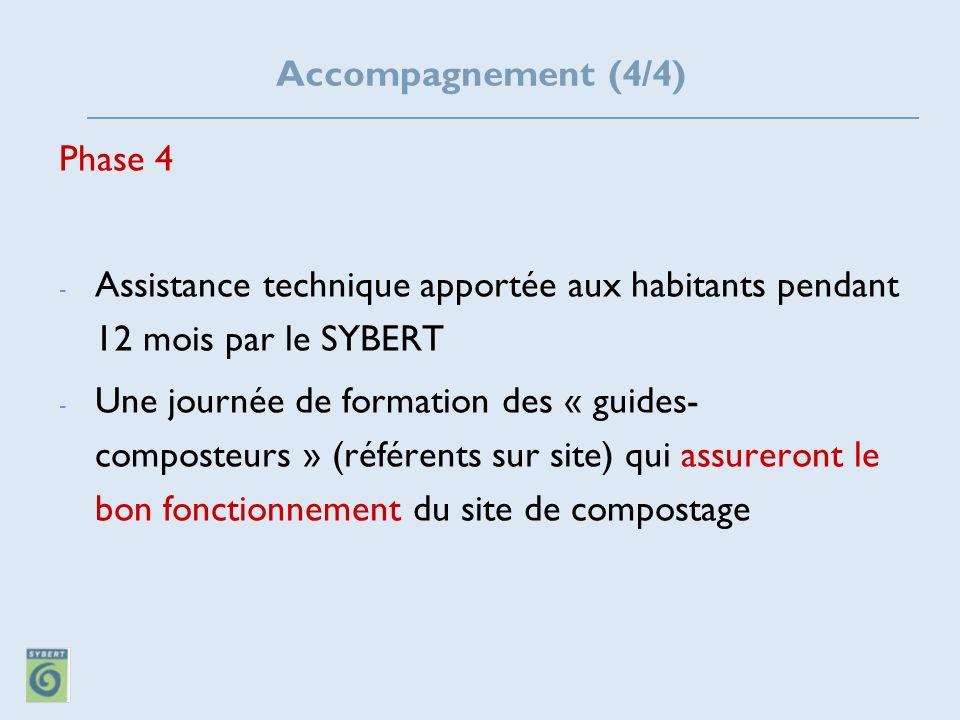 Accompagnement (4/4) Phase 4. Assistance technique apportée aux habitants pendant 12 mois par le SYBERT.