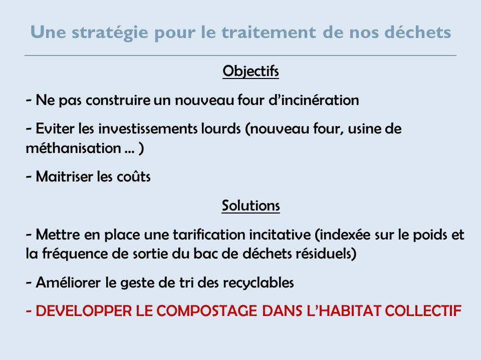 Une stratégie pour le traitement de nos déchets