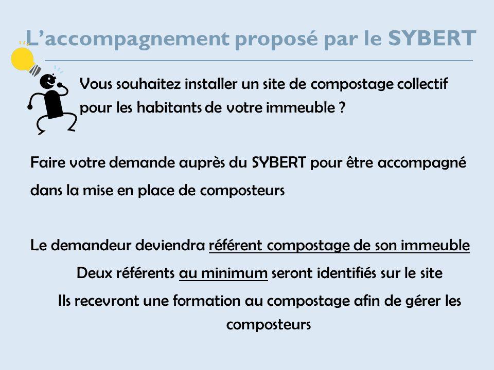 L'accompagnement proposé par le SYBERT