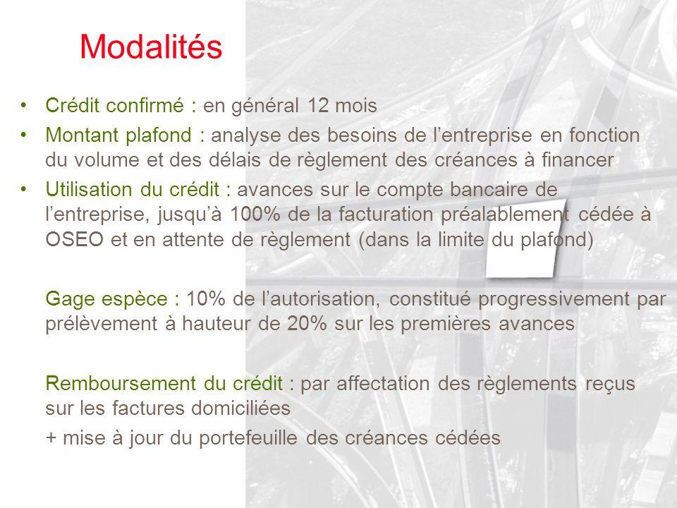 Modalités Crédit confirmé : en général 12 mois