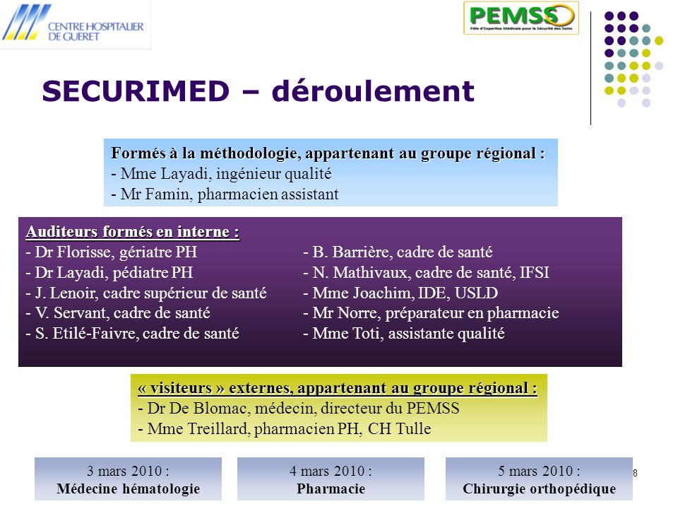 SECURIMED – déroulement