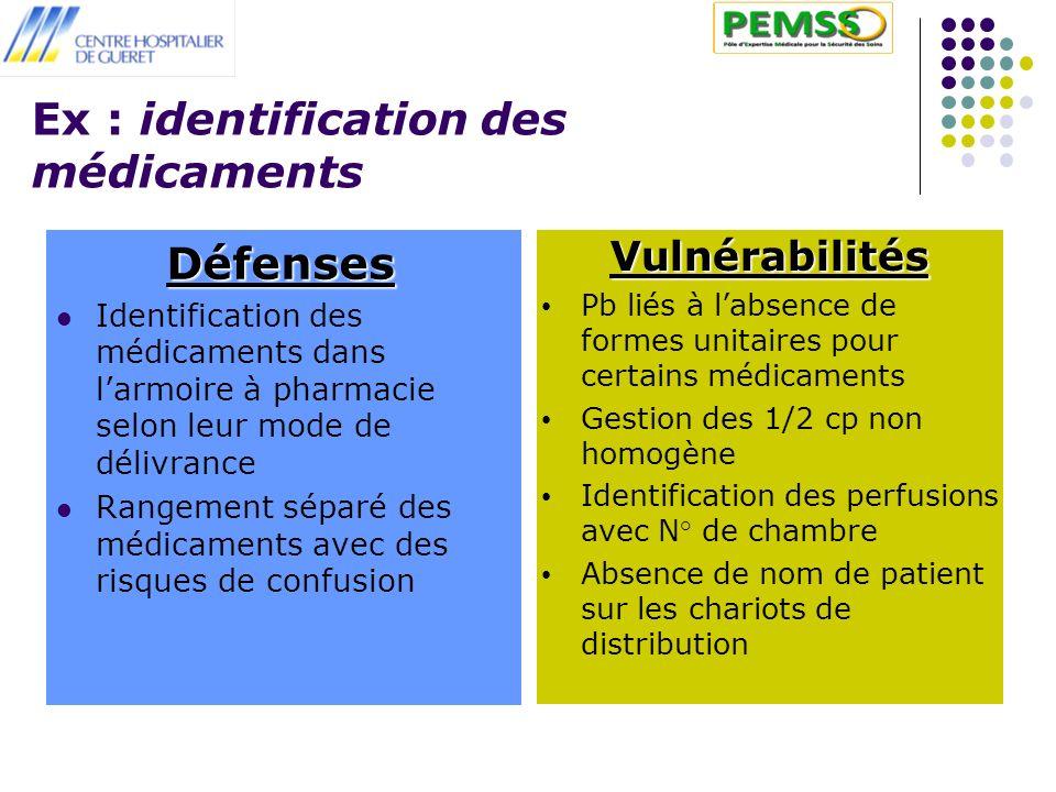 Ex : identification des médicaments
