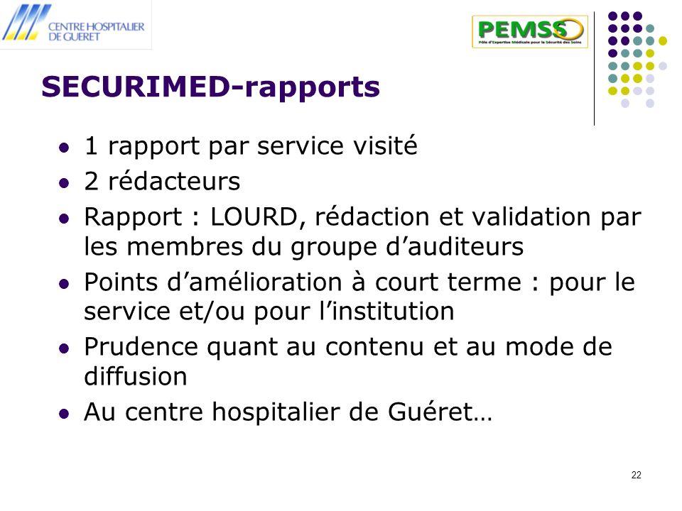 SECURIMED-rapports 1 rapport par service visité 2 rédacteurs