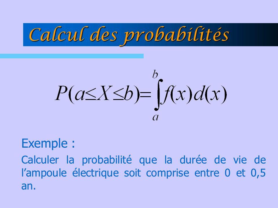 Calcul des probabilités