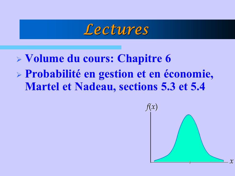 Lectures Volume du cours: Chapitre 6
