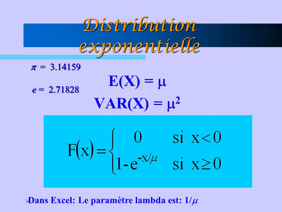 Distribution exponentielle