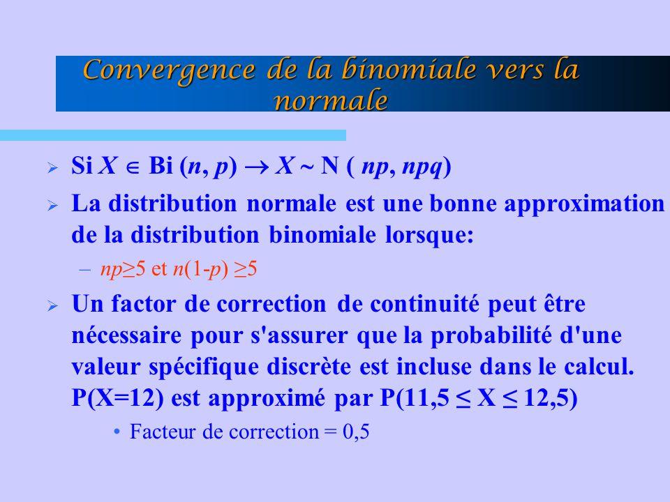 Convergence de la binomiale vers la normale