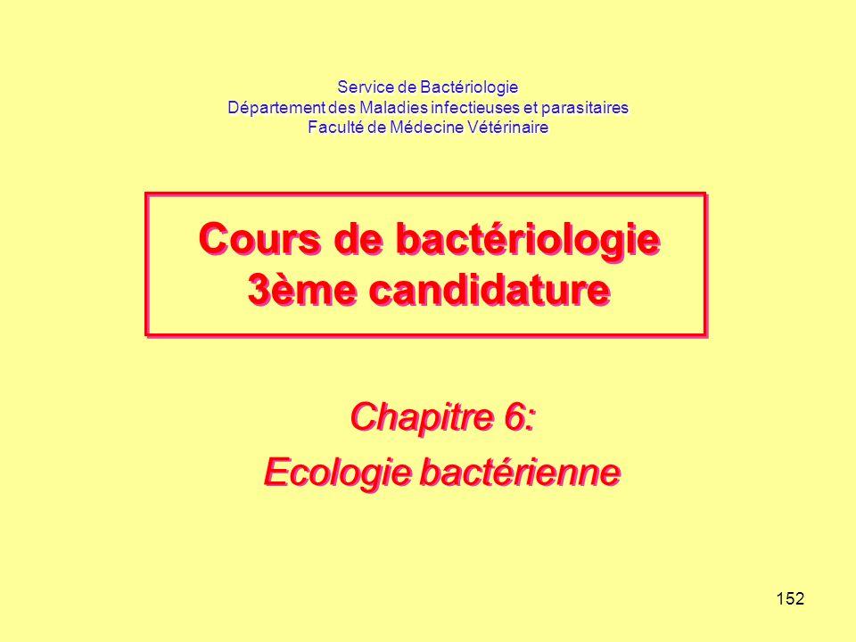 Chapitre 6: Ecologie bactérienne