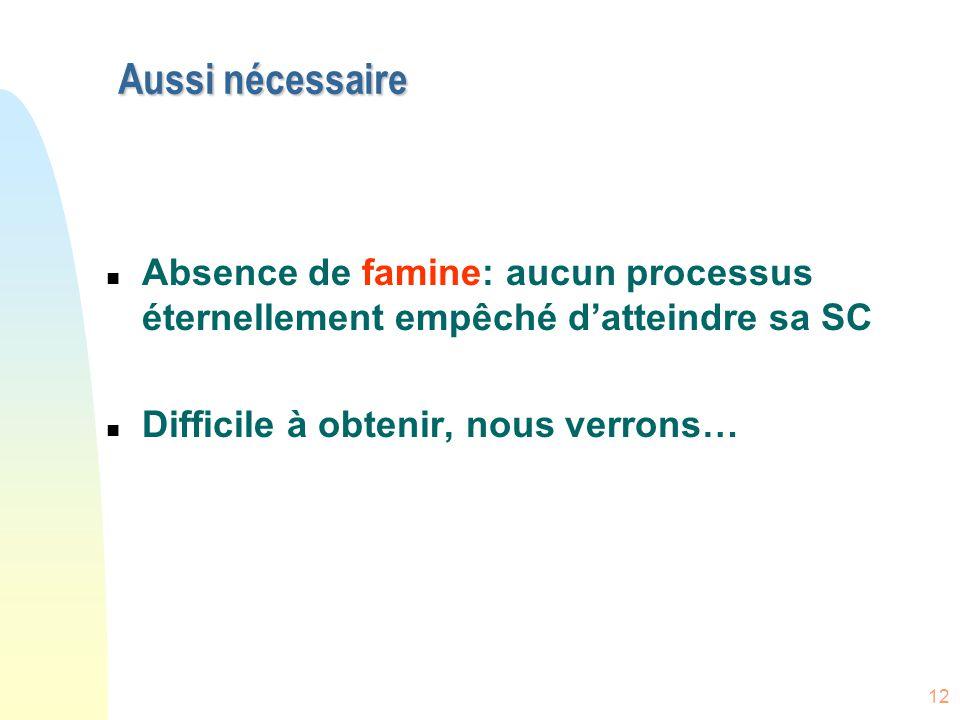Aussi nécessaire Absence de famine: aucun processus éternellement empêché d'atteindre sa SC.