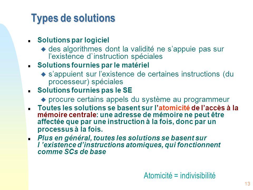 Types de solutions Atomicité = indivisibilité