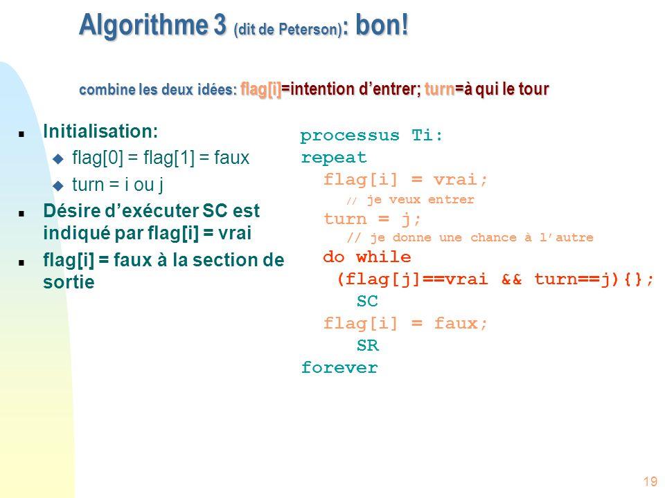 Algorithme 3 (dit de Peterson): bon