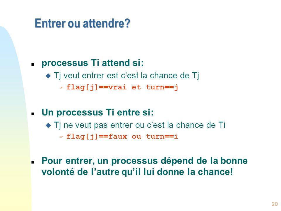 Entrer ou attendre processus Ti attend si: Un processus Ti entre si:
