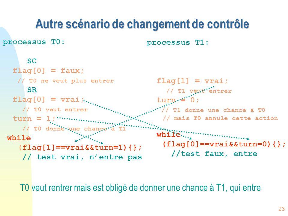 Autre scénario de changement de contrôle