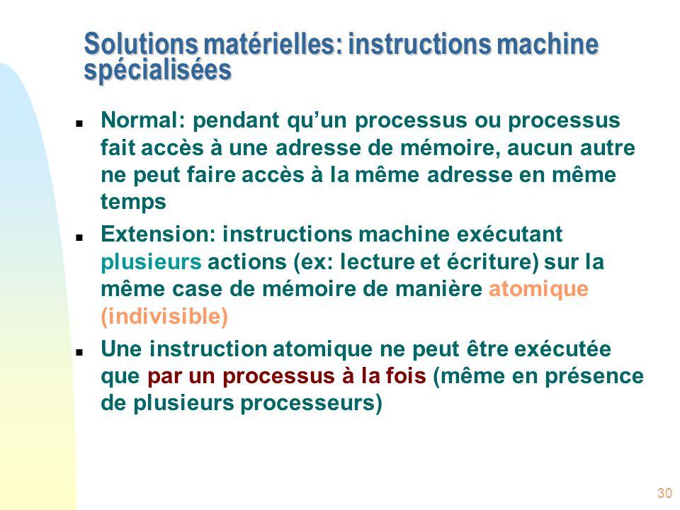 Solutions matérielles: instructions machine spécialisées