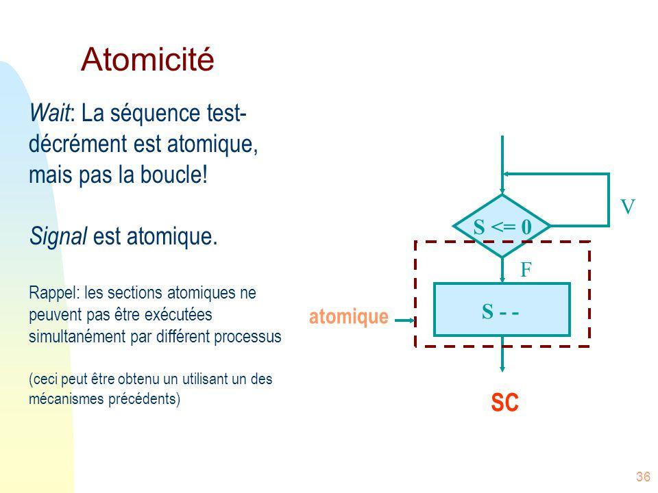 Atomicité Wait: La séquence test-décrément est atomique, mais pas la boucle! Signal est atomique.