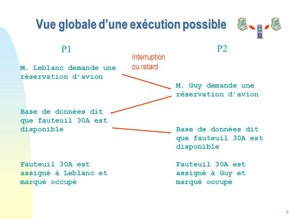 Vue globale d'une exécution possible