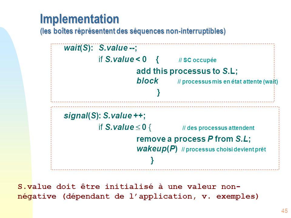 Implementation (les boîtes réprésentent des séquences non-interruptibles)