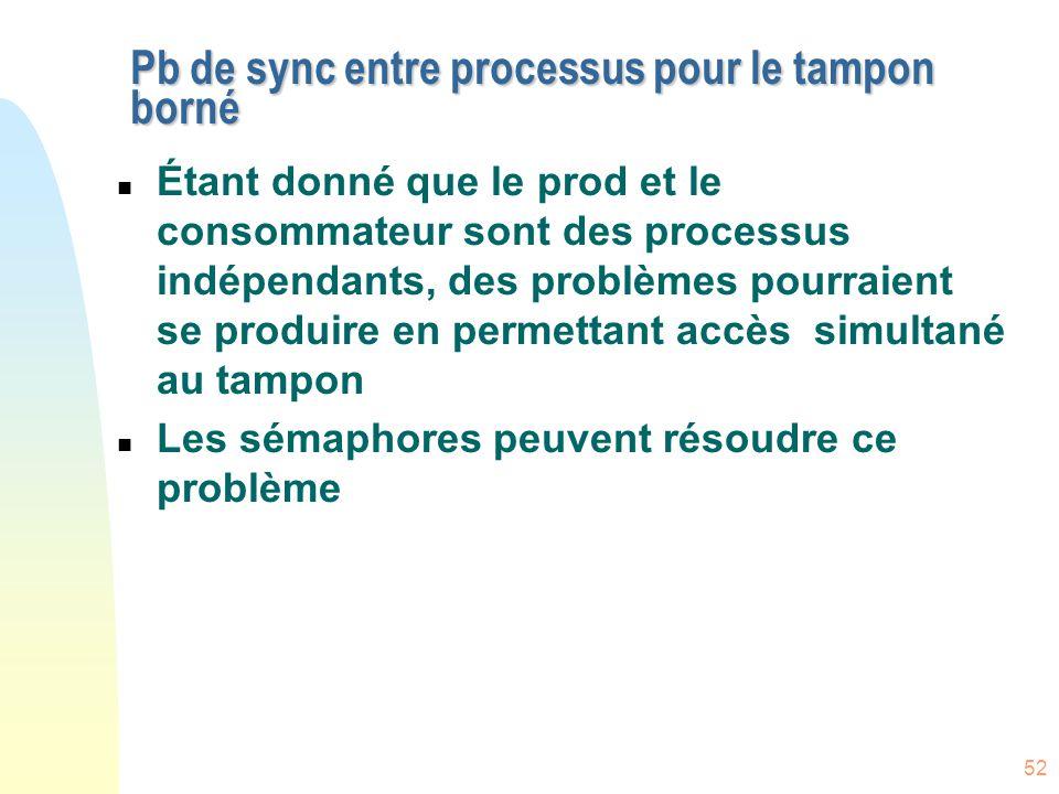 Pb de sync entre processus pour le tampon borné