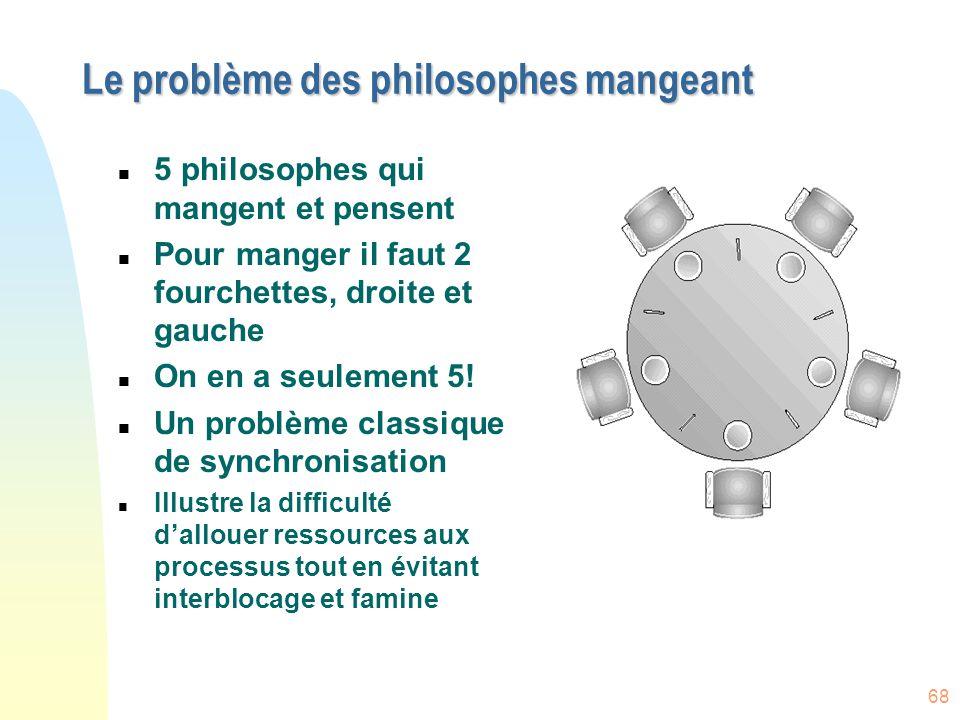 Le problème des philosophes mangeant
