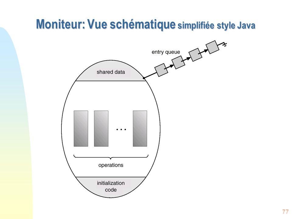 Moniteur: Vue schématique simplifiée style Java