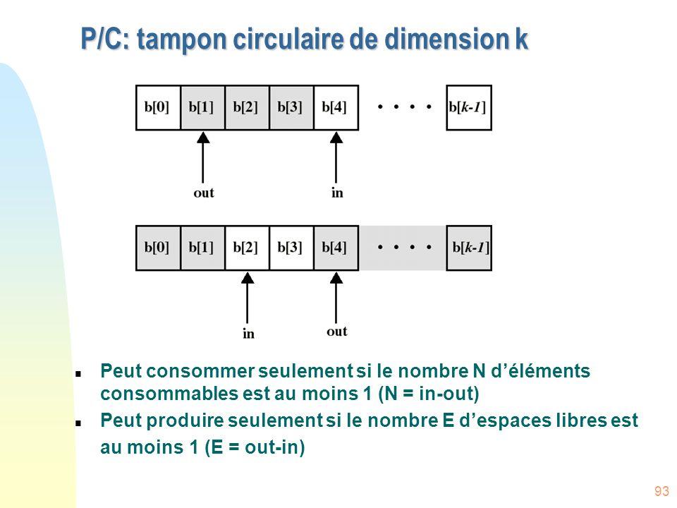 P/C: tampon circulaire de dimension k