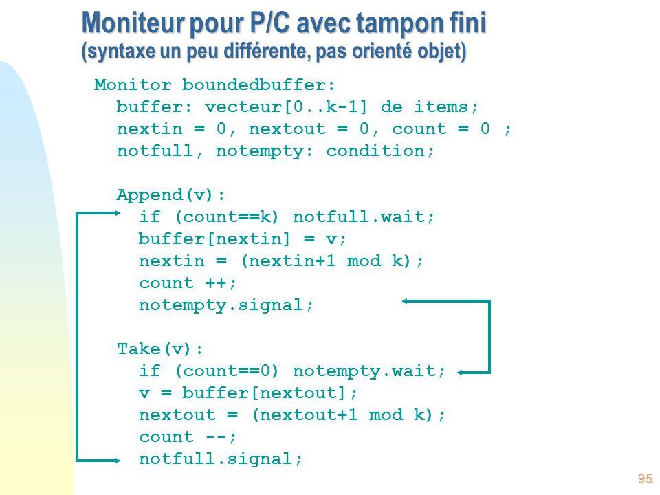 Moniteur pour P/C avec tampon fini (syntaxe un peu différente, pas orienté objet)