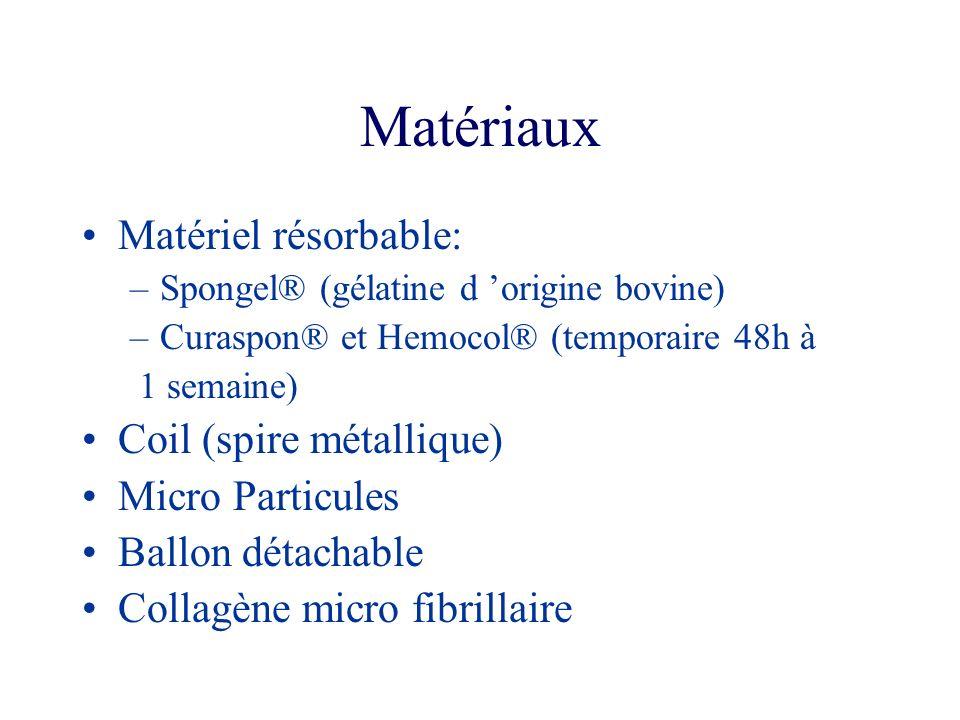 Matériaux Matériel résorbable: Coil (spire métallique)