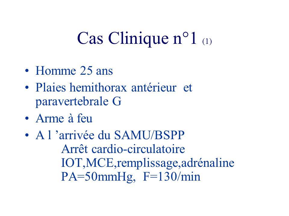 Cas Clinique n°1 (1) Homme 25 ans