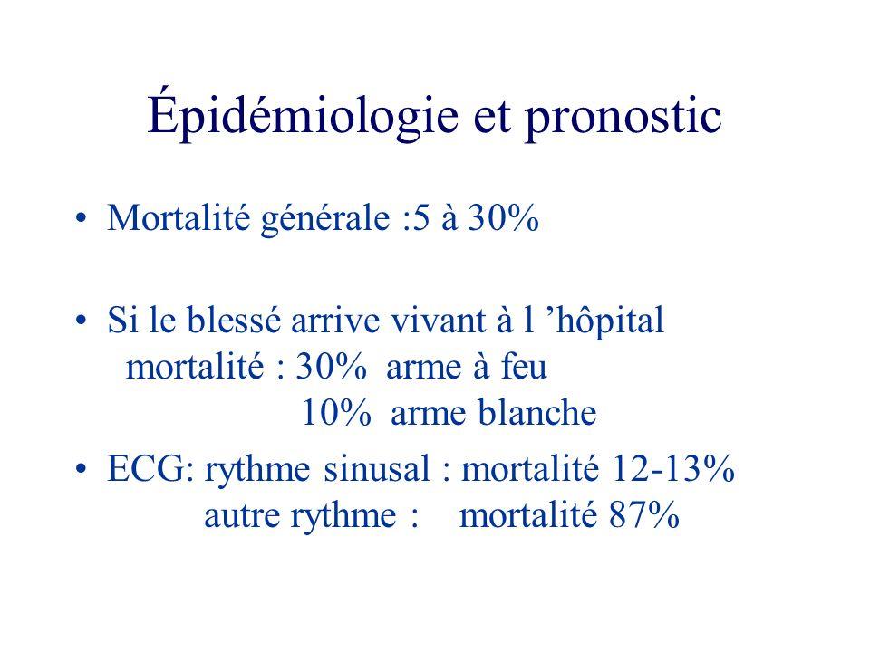 Épidémiologie et pronostic
