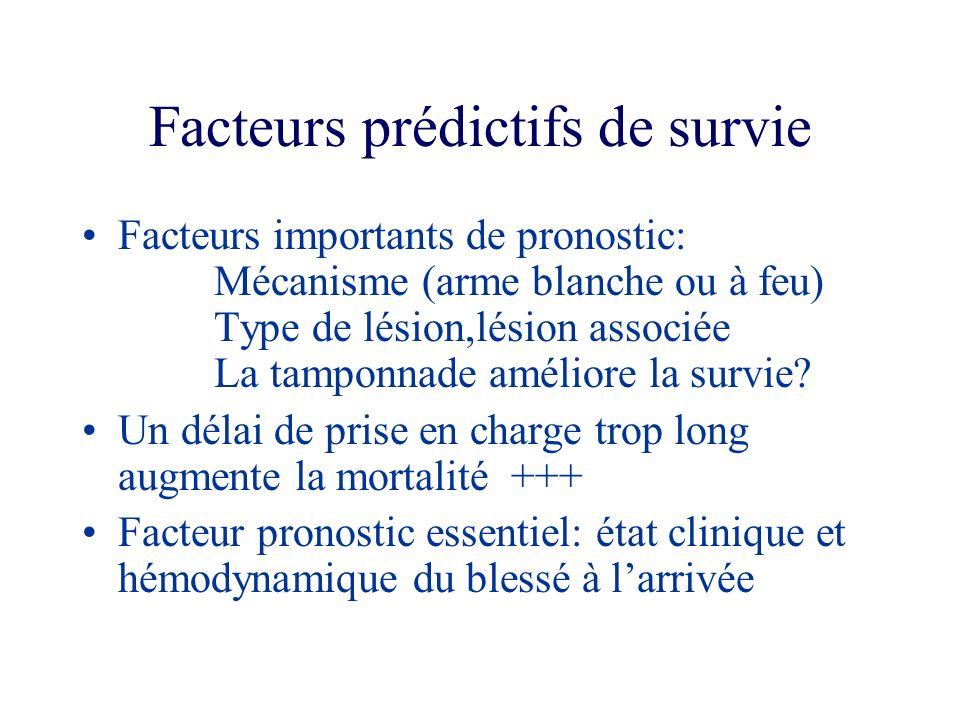 Facteurs prédictifs de survie