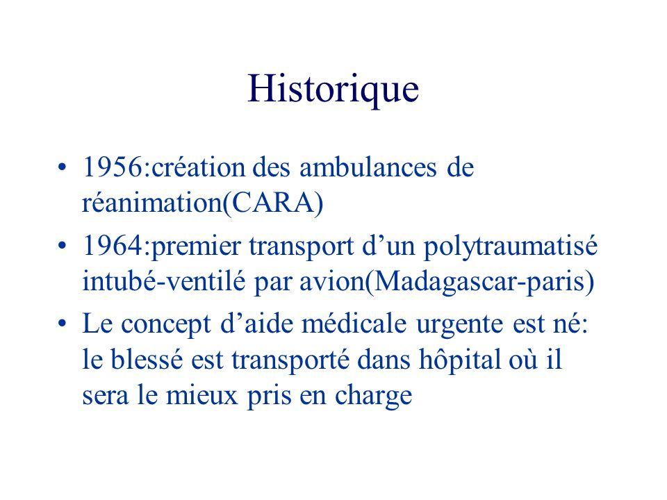 Historique 1956:création des ambulances de réanimation(CARA)