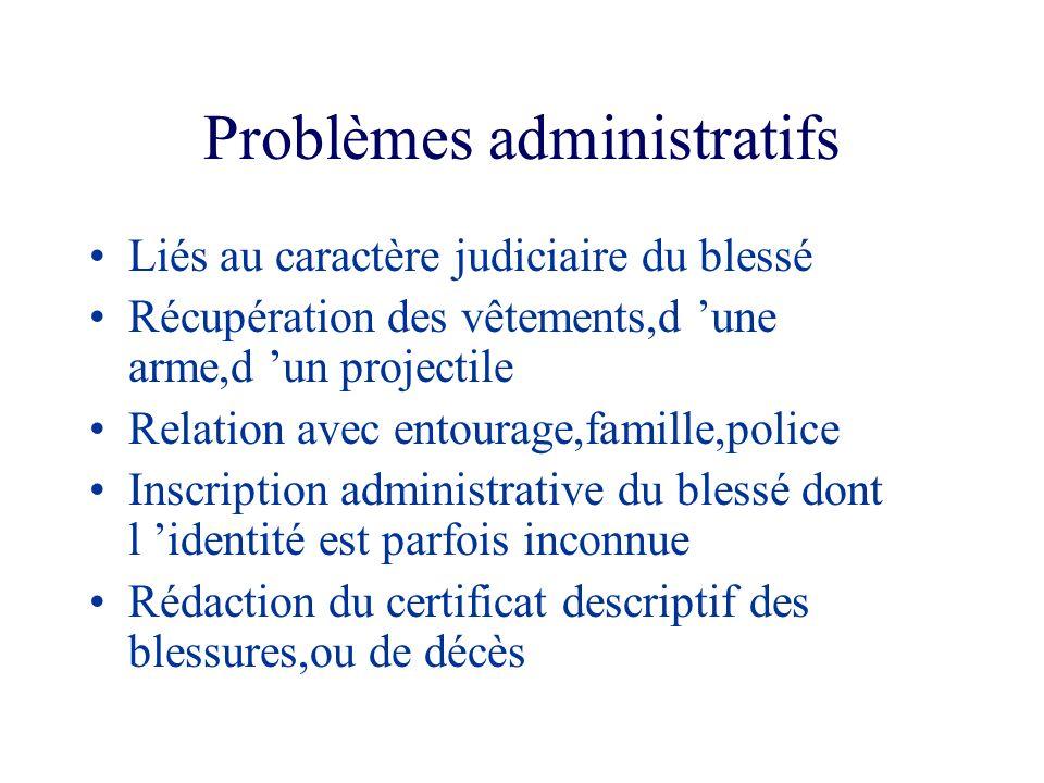 Problèmes administratifs